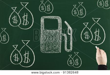 gasoline and money concept