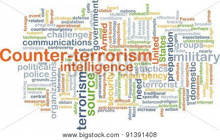 Background concept wordcloud illustration of counter-terrorism