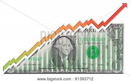 Dollar Growth Graph