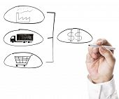 stock photo of logistics  - manufacture and logistic concept isolated on a white background - JPG