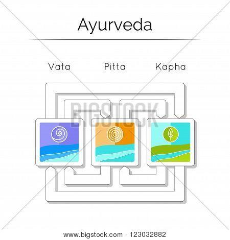 Ayurveda vector illustration. Ayurvedic elements. Ayurvedic doshas vata pitta kapha. Ayurvedic body types. Infographic with flat icons. Ayurvedic symbols in linear style. Alternative medicine.