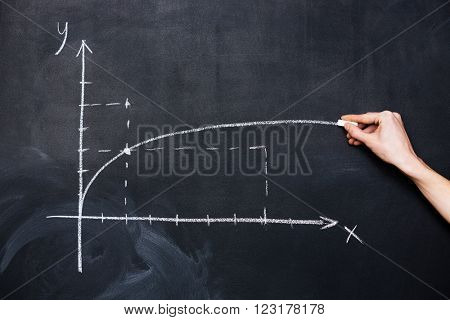 Hand drawing graph of mathematical function parabola on blackboard with chalk