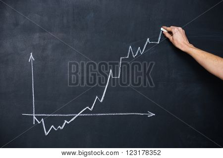 Decreasing and increasing graph drawn by hand on chalkboard background