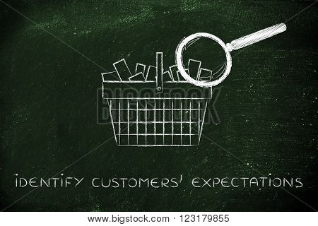 magnifying glass analyzing shopping cart full of items, identify customers' expectations