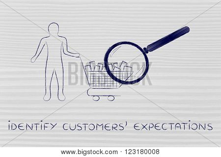 Magnifying Glass Analyzing A Client's Shopping Cart, Expectations