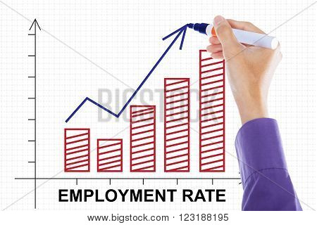 Image of businessman hand drawing employment rate chart with upward arrow on the whiteboard