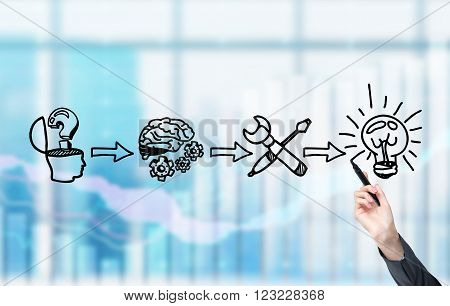 Hand pointing at scheme problem-brain-tool-solution. Office at background. Concept of generating new idea.