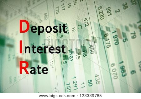 Acronym DIR as Deposit Interest Rate. Financial data visible on the background.