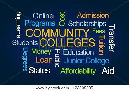 Community Colleges Word Cloud on Blue Background