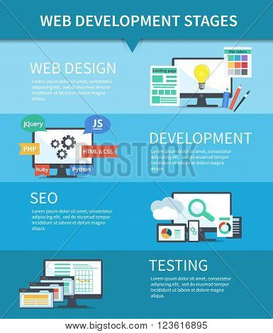Vector flat set of concept web development elements. Stages of web development. Infographic elements for web design application development web programming seo testing.