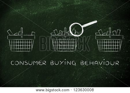 consumer buying behaviour: magnifying glass on shopping baskets with different amount of items