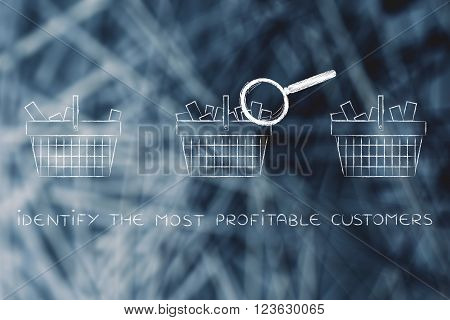 Analyzing Empty Vs Full Shopping Baskets, Most Profitable Customers