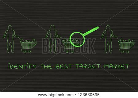 Analyzing Clients' Shopping Carts, Best Target Market
