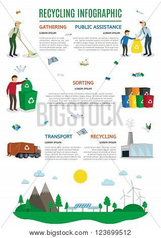 Vector infographics on the theme of gathering and recycling waste. Vector background of gathering, sorting and transport of waste. Vector illustration with cartoon characters gathering and sorting garbage.