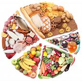 stock photo of food groups  - Food for a balanced diet in the form of circle - JPG