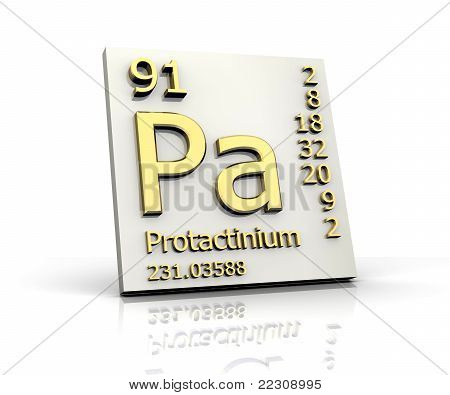 Protactinium Form Periodic Table Of Elements