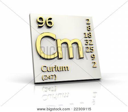 Curium Periodic Table Of Elements