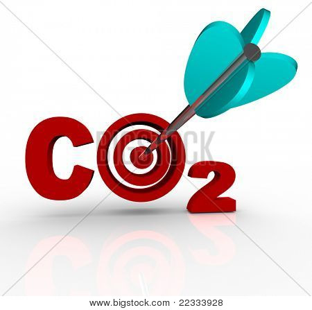 The letters CO2 representing Carbon Dioxide with a target bulls-eye in place of the O and an arrow hitting the middle of it, symbolizing a successful reduction of the harmful greenhouse gas
