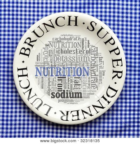 Empty plate with word collage on nutrition