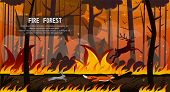 Scary Animals Fox Hare Deer Run In Forest Fire Vector Illustration. Wood In Flame, Tree Blaze, Pine  poster