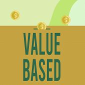 Text Sign Showing Value Based. Conceptual Photo Considering The Product Worth In Satisfying The Cust poster