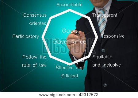 Business Man Writing Good Governance Diagram