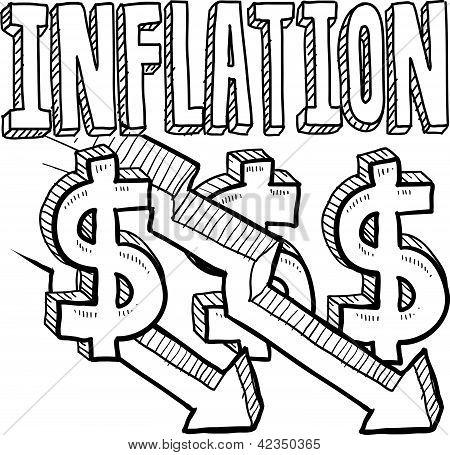 Bosquejo decreciente de la inflación