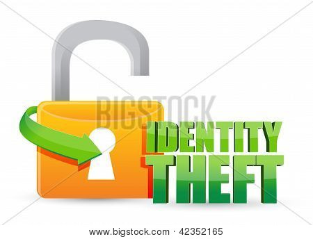 Unsecured Identity Theft Gold Lock