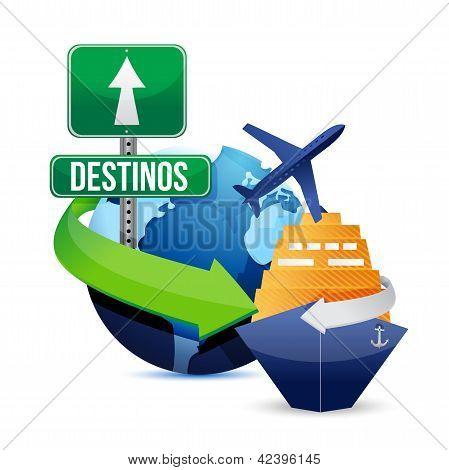 Spanish Travel Concept
