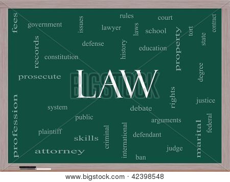 Law Word Cloud Concept On A Blackboard