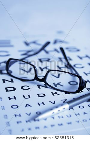 eye-chart test