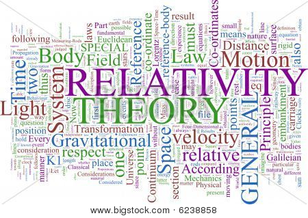 Word Cloud - Relativity