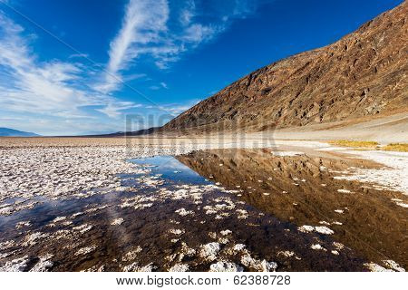 Badwater Pond With Reflections