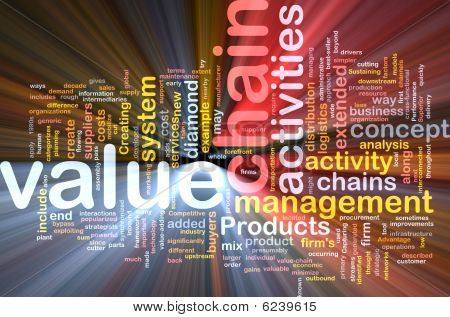 Value Chain Word Cloud Glowing