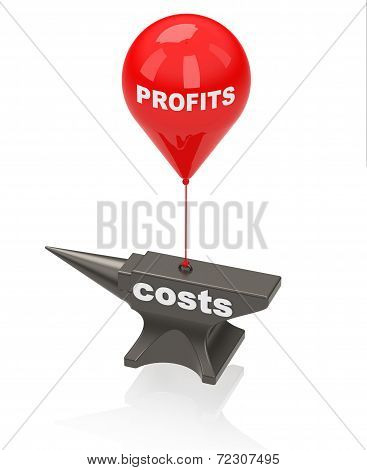 profits and costs