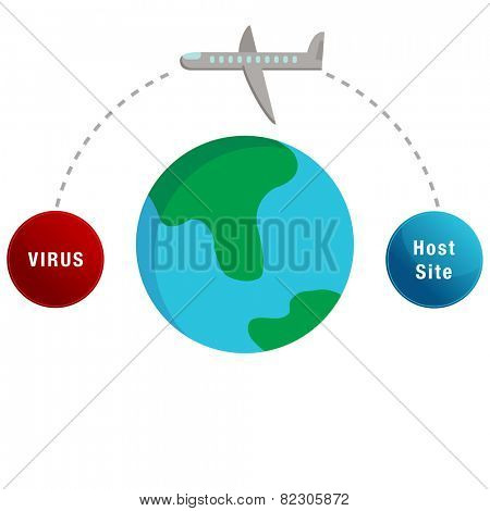 An image of a virus being spread via air travel.