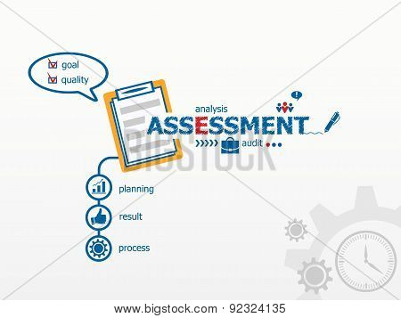 Assessment concept and notebook for efficiency creativity intelligence.
