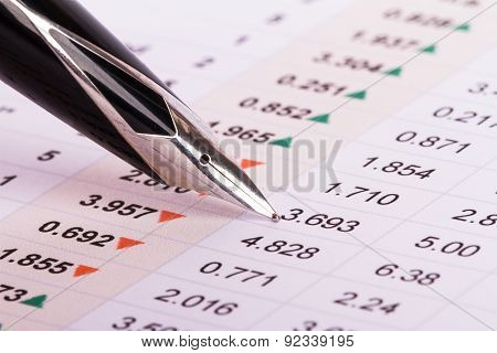 Financial Results Analysis