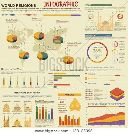 Retro stylized world religions infographic design template with pie charts and world map, time line and bar graphs with data of development and prevalence of christianity, islam and hinduism, atheism and buddhism, judaism and other religions