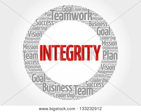 Integrity circle word cloud business concept, presentation background