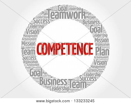 COMPETENCE circle word cloud business concept, presentation background