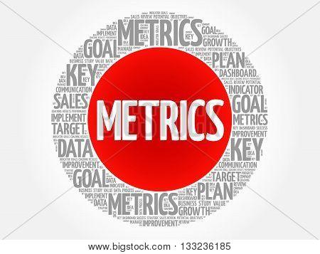 Metrics Circle Word Cloud