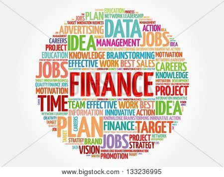 FINANCE word cloud business concept, presentation background