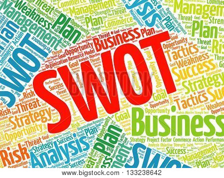 Swot Business Word Cloud Background