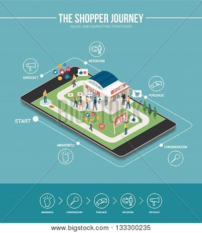 Shopping experience marketing infographic: customer journey and store on a digital touch screen tablet successful strategies concept
