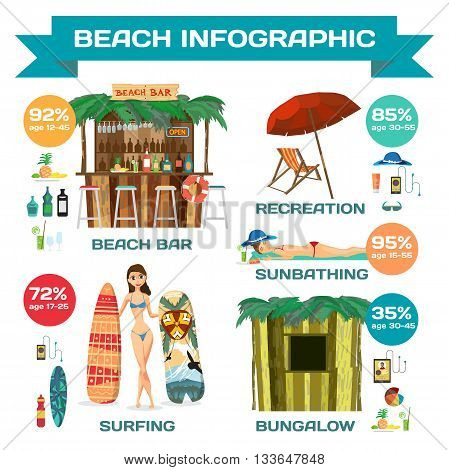 Beach vector Infographic set flat design with charts and other elements. Works the beach bar surfing sunbathing and relaxing on the sand night in bungalows