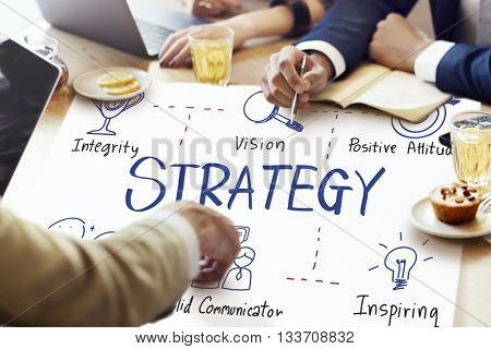 Strategy Motivation Objective Planning Vision Concept
