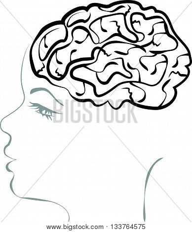 concept of a headache. open the skull and brain of a woman