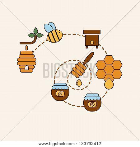 Beekeeping product concept. Beekeeping and bee vector symbols.
