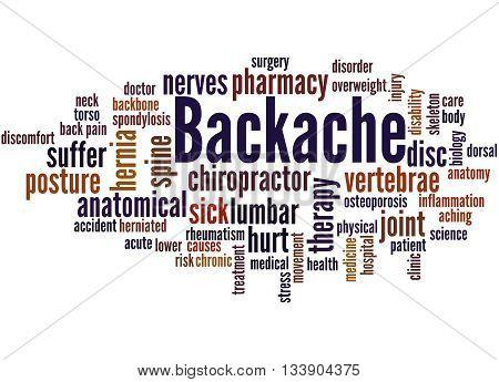 Backache, Word Cloud Concept 7